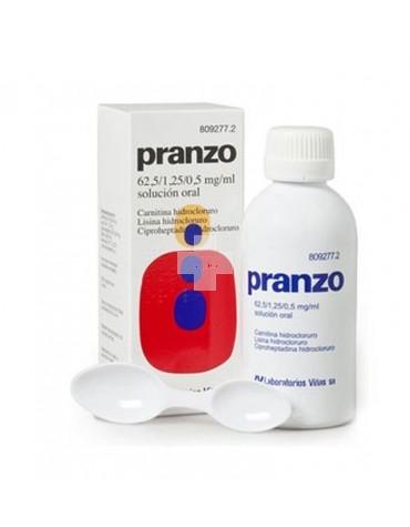 PRANZO 62,5 / 1,25 / 0,5 mg/ml SOLUCION ORAL